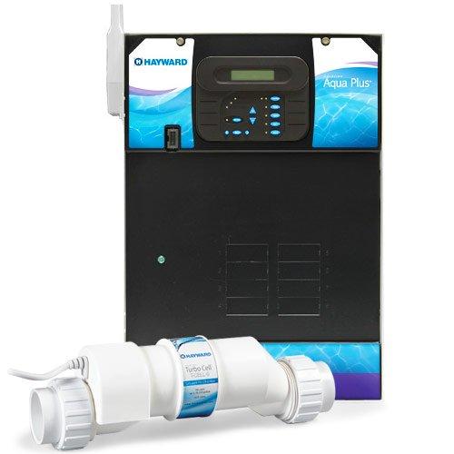 Aquaplus system Image